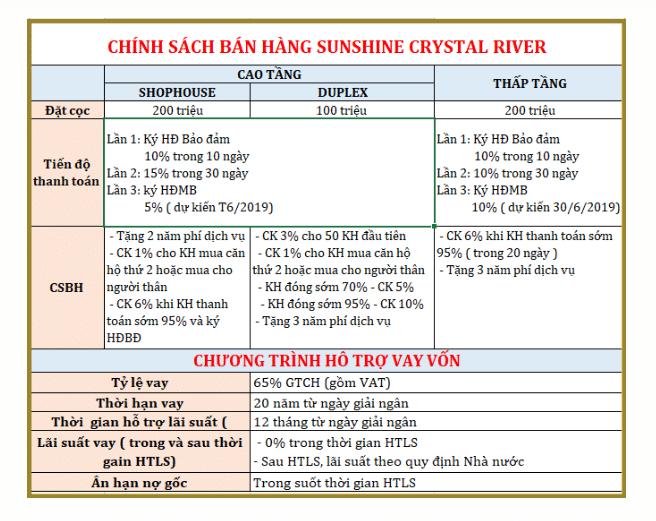 Chính sách bán hàng Chung cư Sunshine Crystal River Ciputra