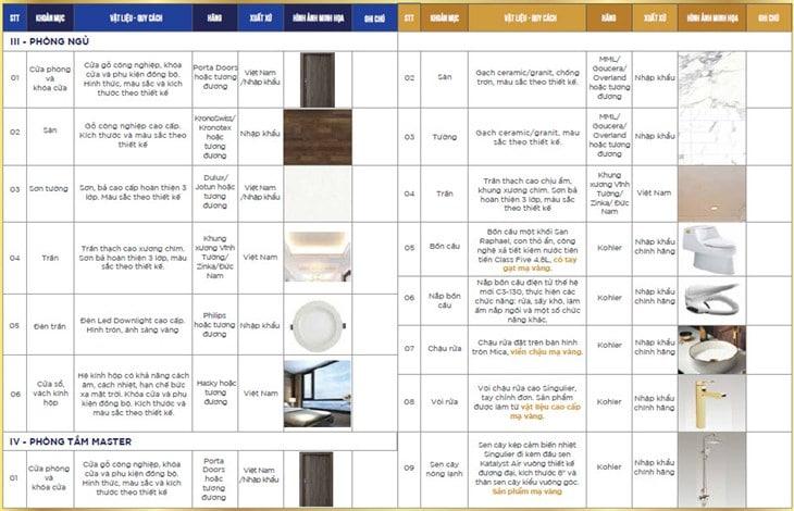 Vật liệu hoàn thiện căn hộ Sunshine center 6