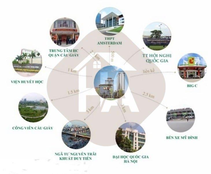 Liên kết vùng dự an chung cư B12 Nam Trung Yên