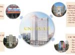 Vi-tri-King-Palace-108-Nguyen-Trai