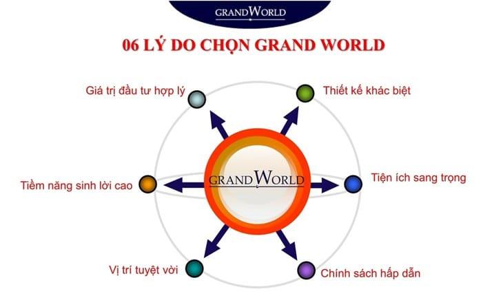 Dự án Codotel Grand World Phú Quốc