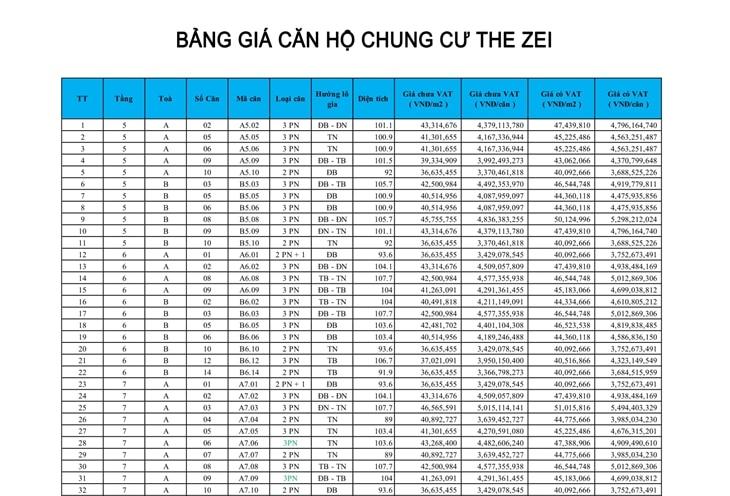 bang gia can ho chung cu the zei